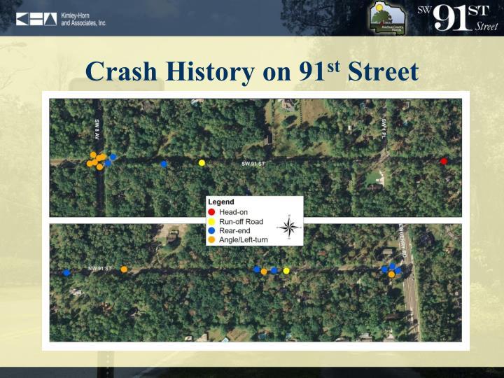 Crash History on 91