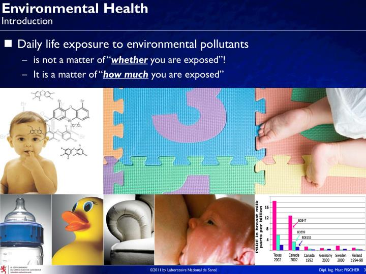 Environmental health introduction