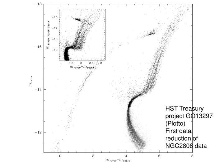 HST Treasury project GO13297 (Piotto)