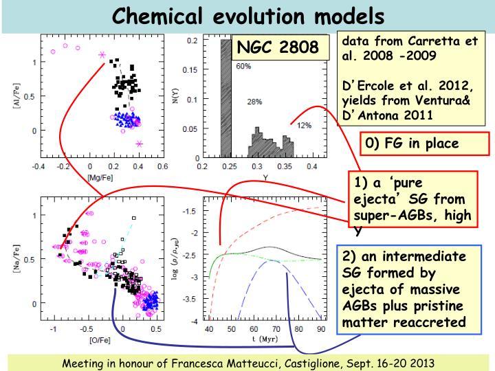 Chemical evolution models
