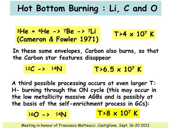 Hot Bottom Burning : Li, C and O