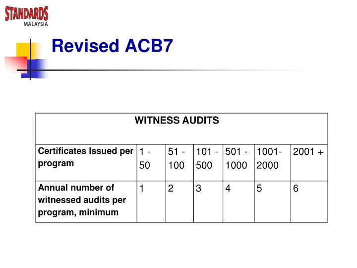 Revised ACB7