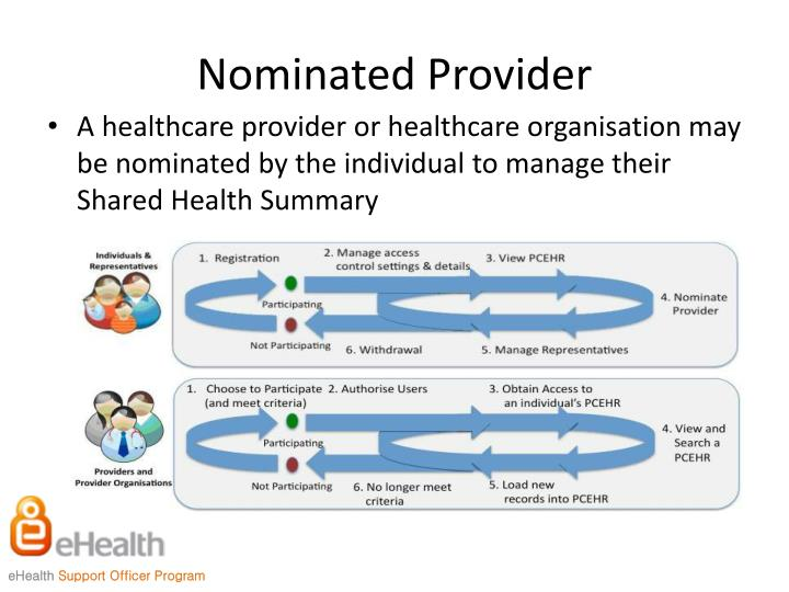 Nominated Provider