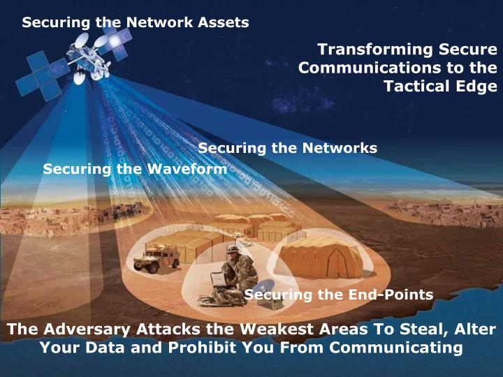 Securing the Network Assets
