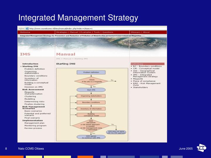 Integrated Management Strategy