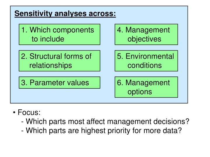 1. Which components