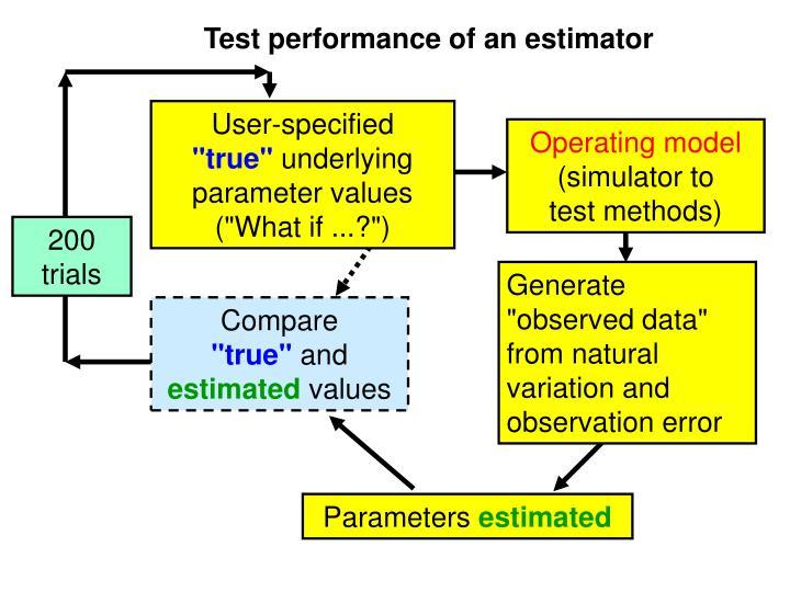Test performance of an estimator
