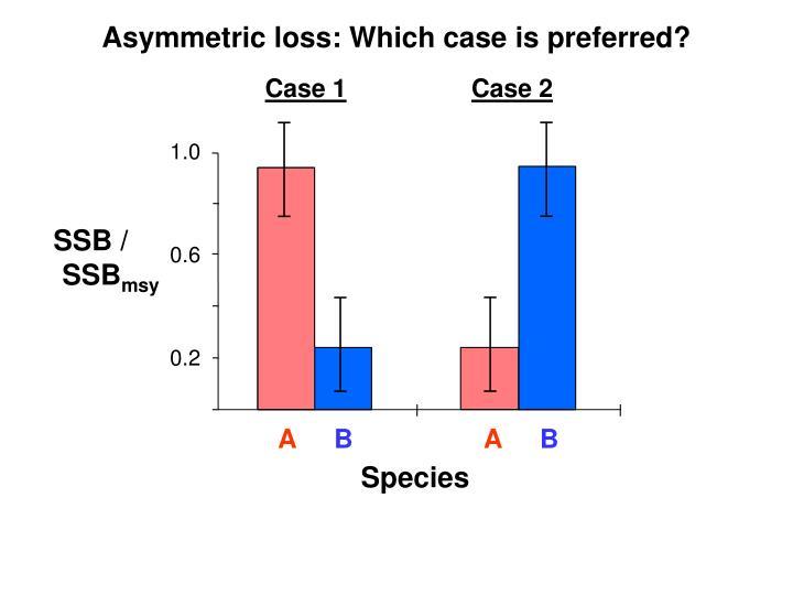 Asymmetric loss: Which case is preferred?