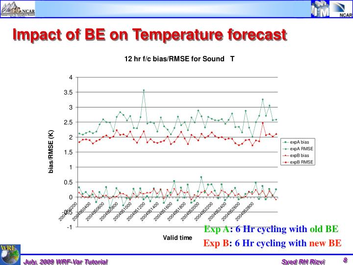 Impact of BE on Temperature forecast