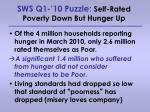 sws q1 10 puzzle self rated poverty down but hunger up