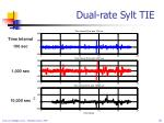 dual rate sylt tie