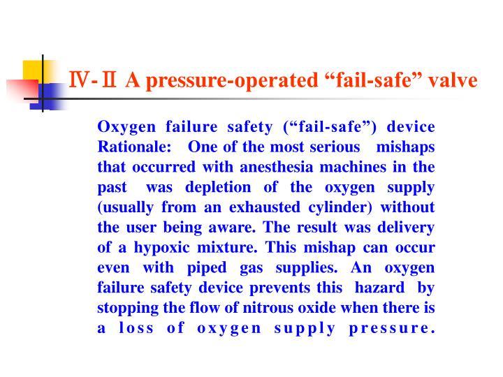 "Ⅳ-Ⅱ A pressure-operated ""fail-safe"" valve"