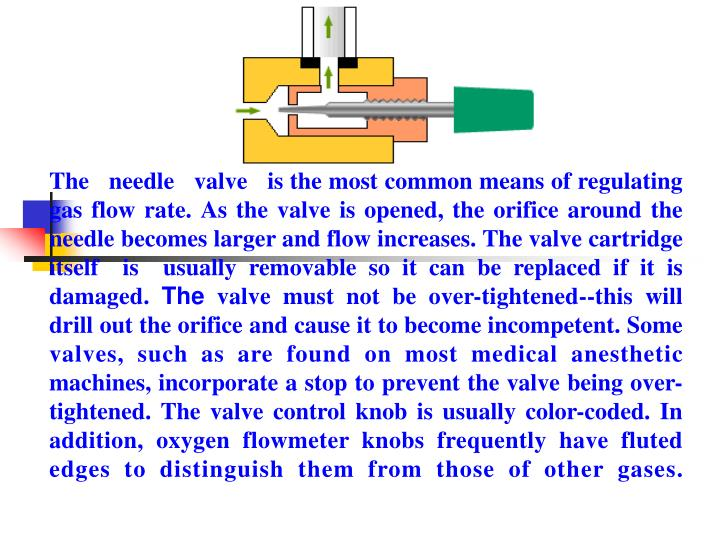 The   needle   valve   is the most common means of regulating gas flow rate. As the valve is opened, the orifice around the needle becomes larger and flow increases. The valve cartridge   itself  is  usually removable so it can be replaced if it is damaged.
