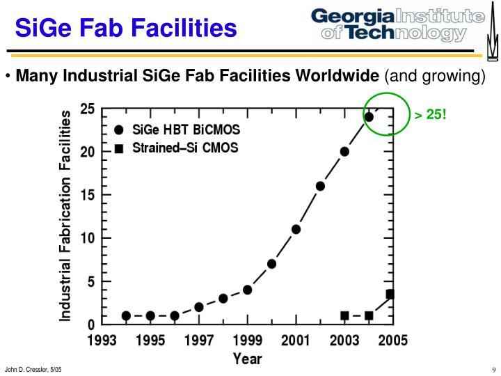 SiGe Fab Facilities