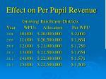 effect on per pupil revenue