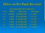 effect on per pupil revenue1