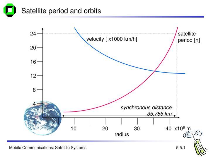 Satellite period and orbits