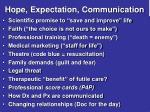 hope expectation communication