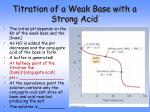 titration of a weak base with a strong acid