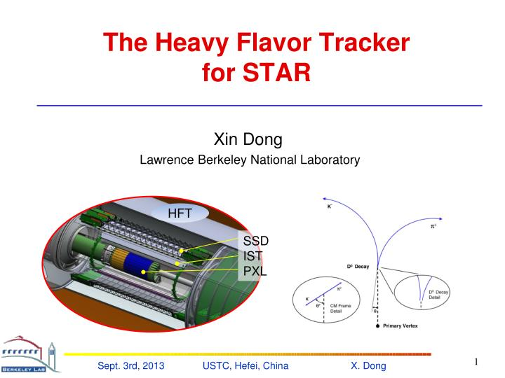 the heavy flavor tracker for star n.