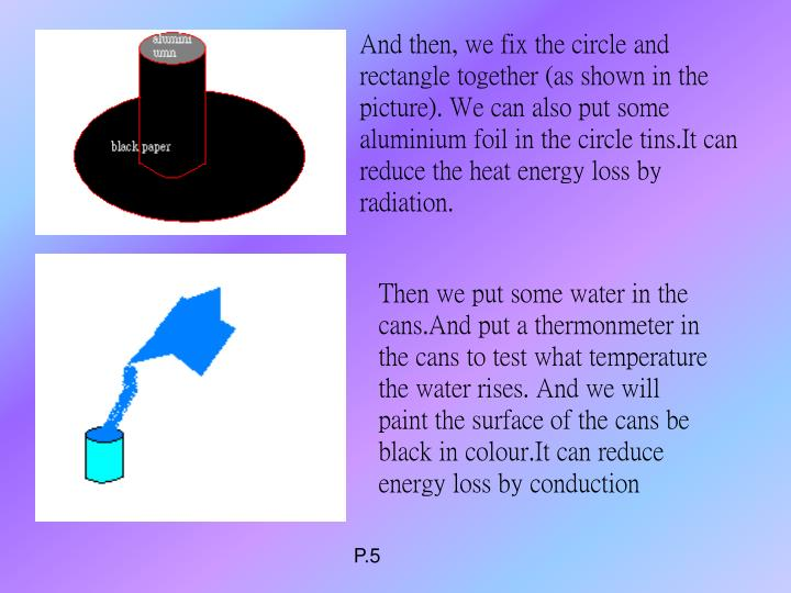And then, we fix the circle and rectangle together (as shown in the picture). We can also put some aluminium foil in the circle tins.It can reduce the heat energy loss by radiation.