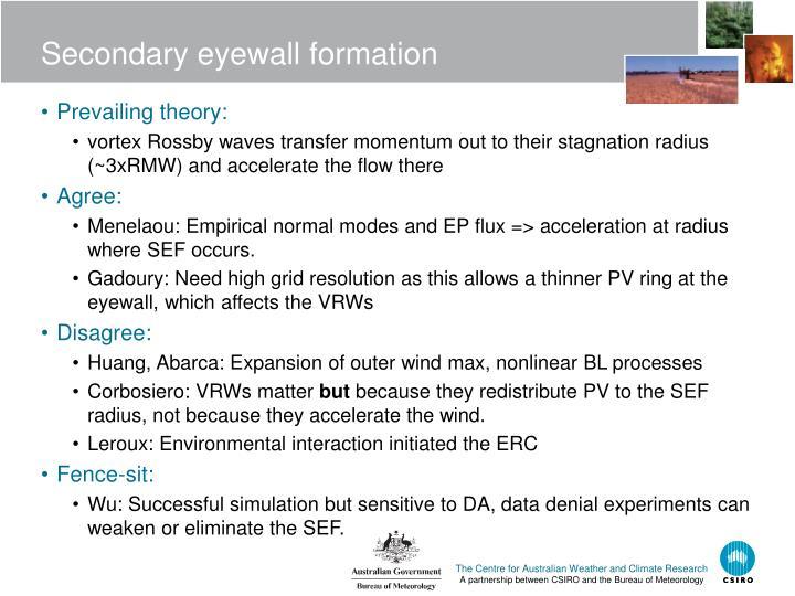 Secondary eyewall formation