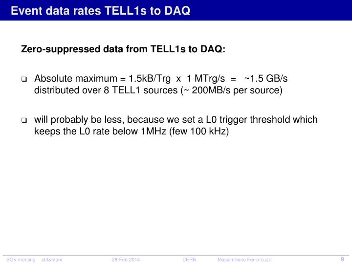 Event data rates TELL1s to DAQ