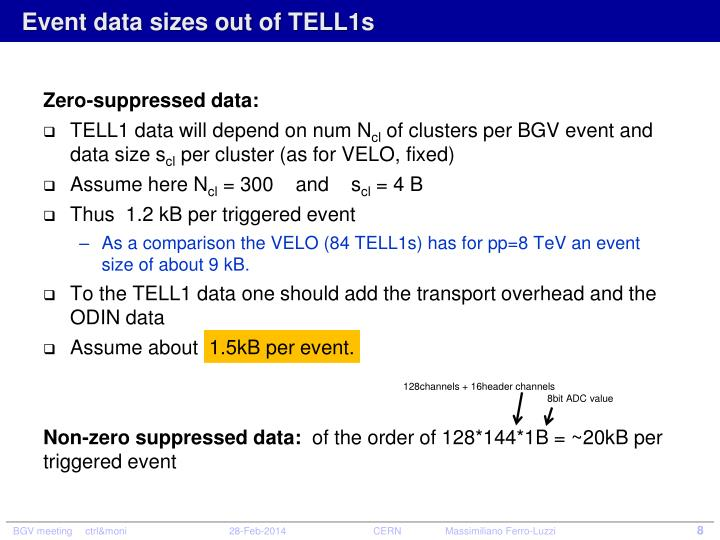 Event data sizes out of TELL1s