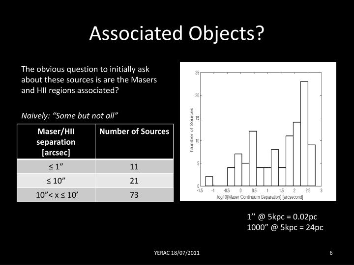 Associated Objects?