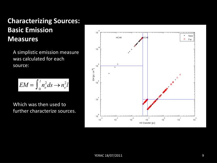 Characterizing Sources: