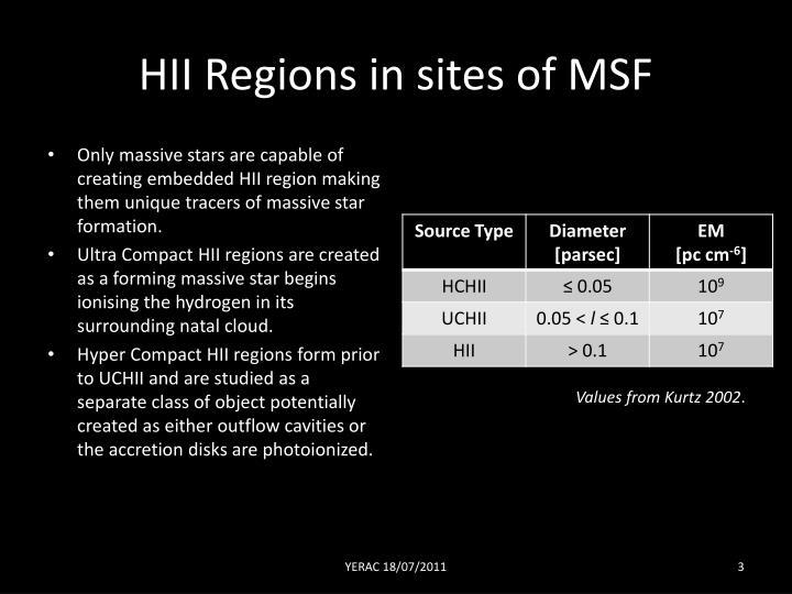 Hii regions in sites of msf