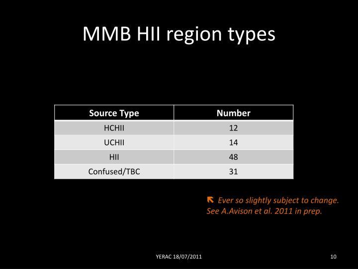 MMB HII region types
