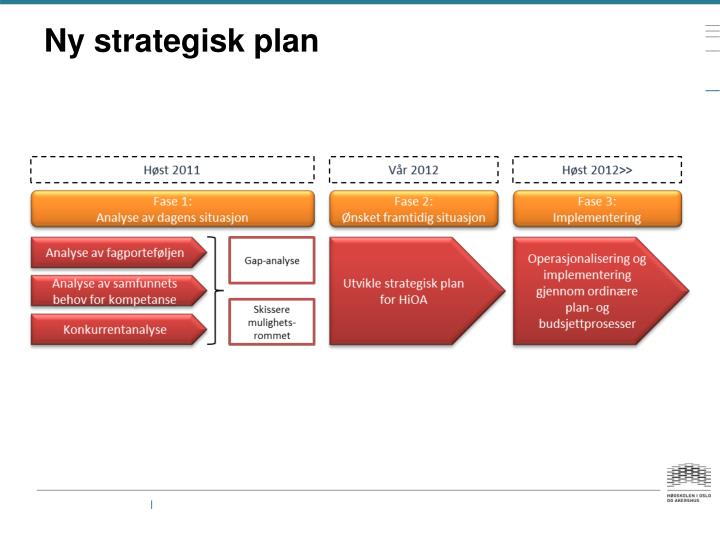 Ny strategisk plan