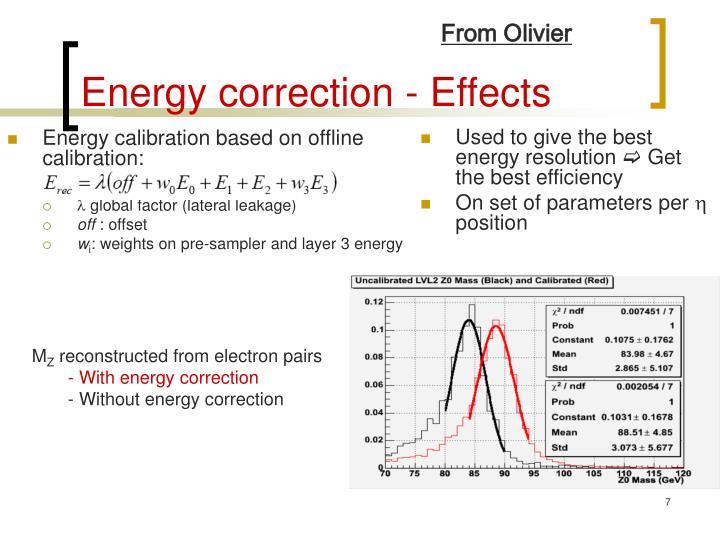 Energy correction - Effects