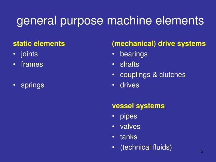static elements