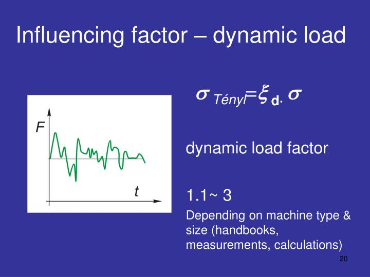 Influencing factor – dynamic load
