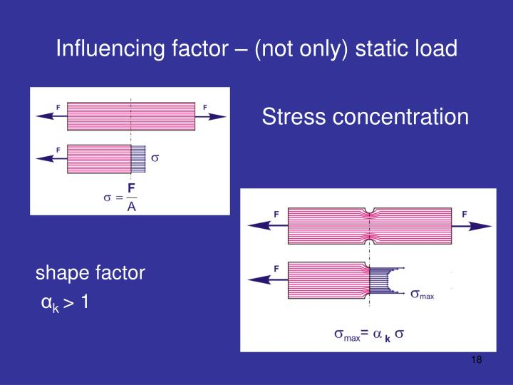 Influencing factor – (not only) static load