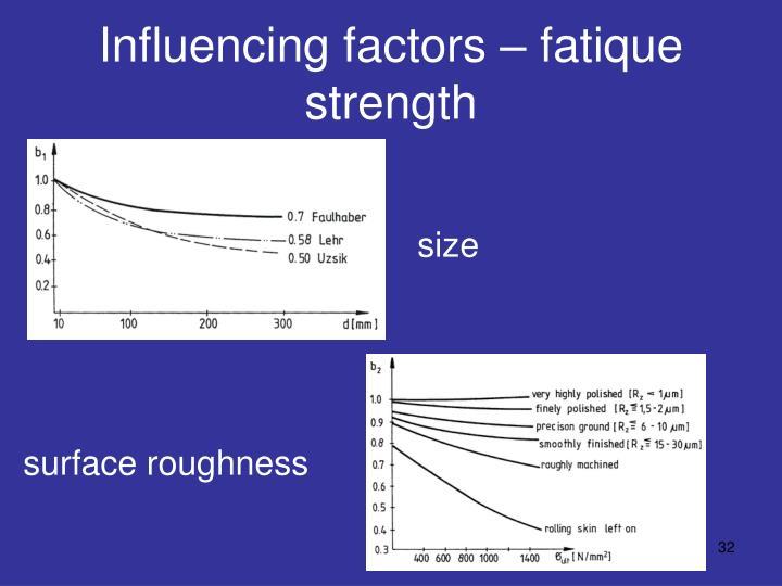 Influencing factors – fatique strength