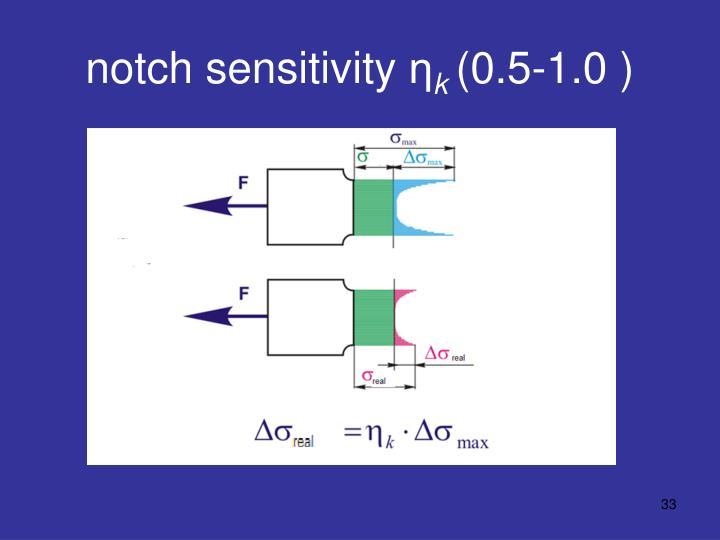 notch sensitivity