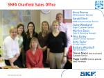 snfa charfield sales office