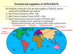 commercial suppliers of cdte cdznte