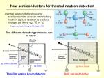 new semiconductors for thermal neutron detection