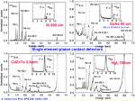 spectroscopy from estec