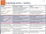 a growing sector lenders