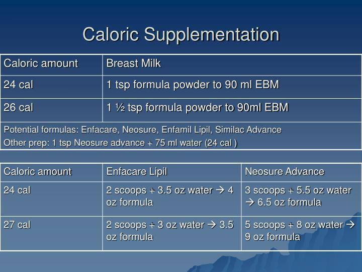 Caloric Supplementation