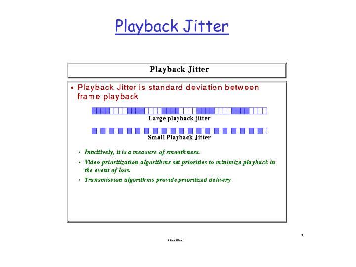Playback Jitter
