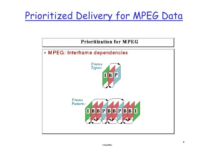 Prioritized delivery for mpeg data