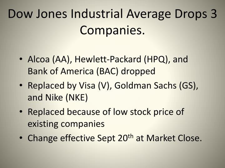 Dow Jones Industrial Average Drops 3 Companies.