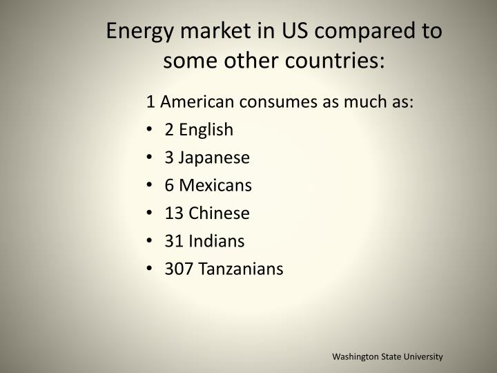 Energy market in US compared to some other countries: