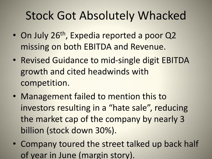 Stock Got Absolutely Whacked